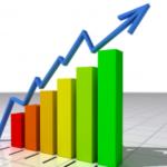 Dochody Gminy - wzrost o 74%